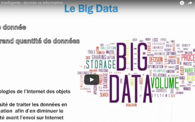 Usine intelligente :  Big Data, donnée vs information