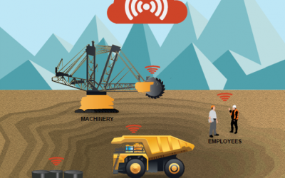 How does IIoT improve the performance of a mine site ?