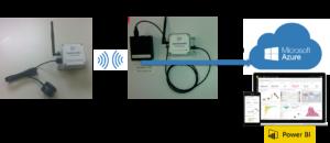 télémétrie capteurs AIoT